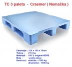 Paleta TC 3 higijenska